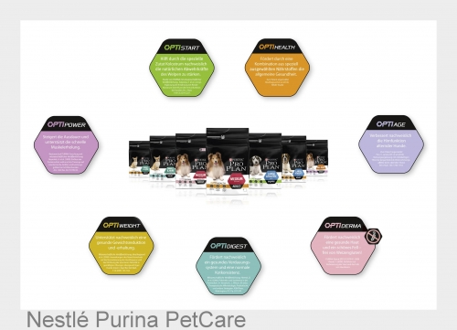 das neue purina pro plan bietet mit opti nutrition gepr fte gesundheitsvorteile f r. Black Bedroom Furniture Sets. Home Design Ideas
